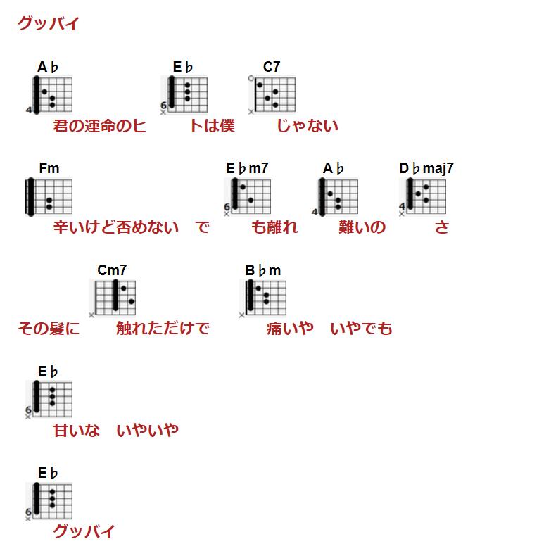 プレテンダー ギターコード